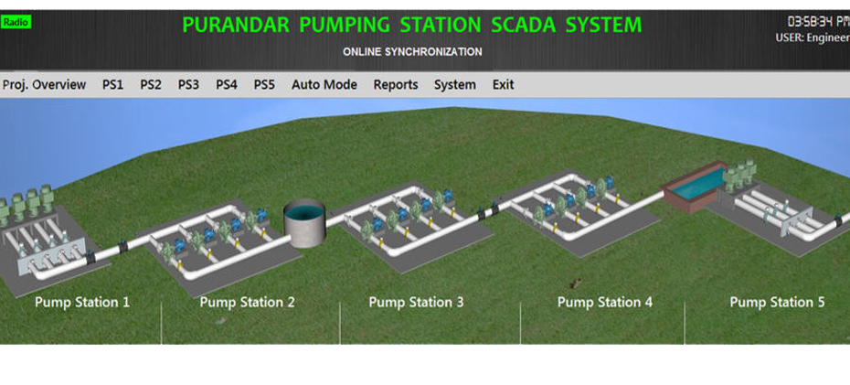 Automation of online booster stations